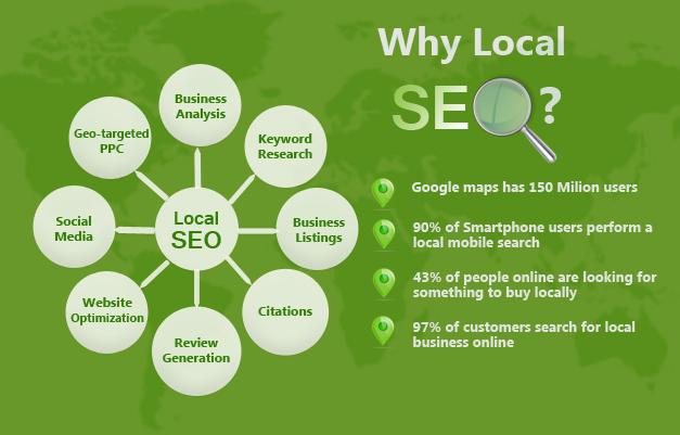 local-seo-services