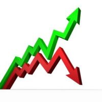 Free Investment Advice: Low Volume / High Volatility